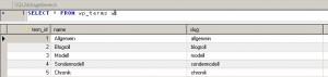 In der Tabelle wp_terms werden in WordPress die Kategorien gespeichert