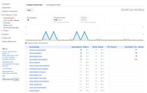Webmaster Tools Suchanfragen